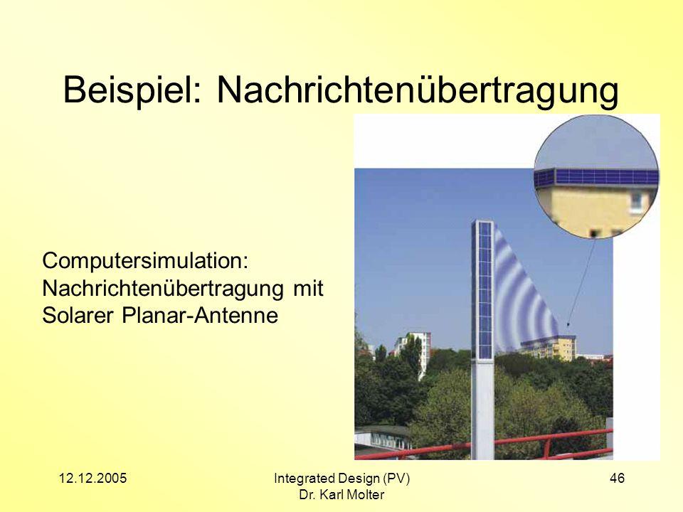 12.12.2005Integrated Design (PV) Dr. Karl Molter 46 Beispiel: Nachrichtenübertragung Computersimulation: Nachrichtenübertragung mit Solarer Planar-Ant