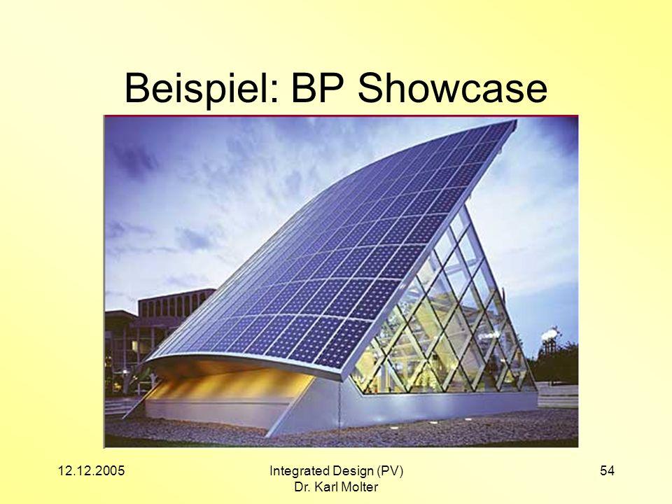 12.12.2005Integrated Design (PV) Dr. Karl Molter 54 Beispiel: BP Showcase