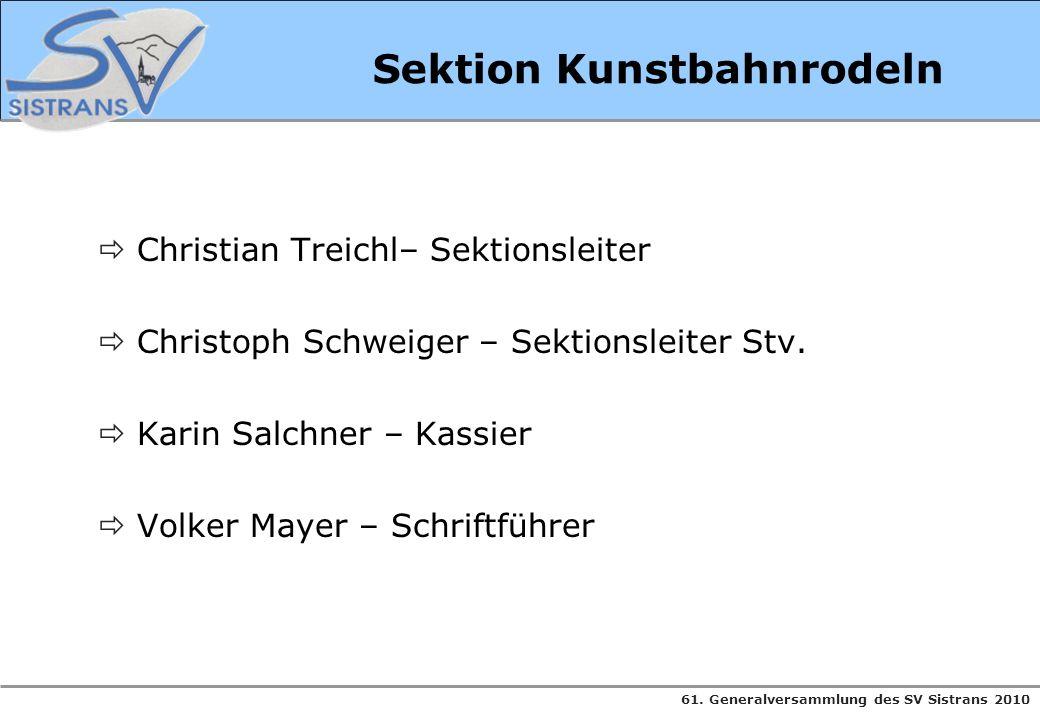 61. Generalversammlung des SV Sistrans 2010 Sektion Kunstbahnrodeln Christian Treichl– Sektionsleiter Christoph Schweiger – Sektionsleiter Stv. Karin