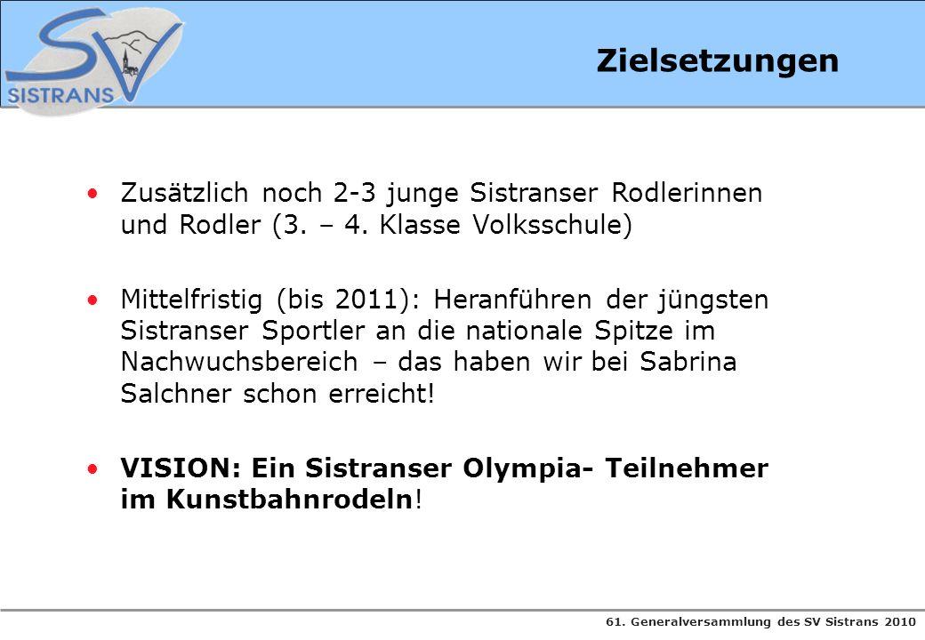 61. Generalversammlung des SV Sistrans 2010 Zielsetzungen Zusätzlich noch 2-3 junge Sistranser Rodlerinnen und Rodler (3. – 4. Klasse Volksschule) Mit