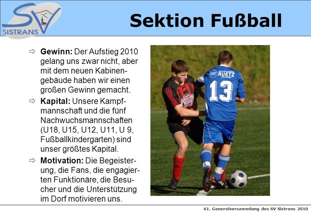 61. Generalversammlung des SV Sistrans 2010 Sektion Fußball Gewinn: Der Aufstieg 2010 gelang uns zwar nicht, aber mit dem neuen Kabinen- gebäude haben