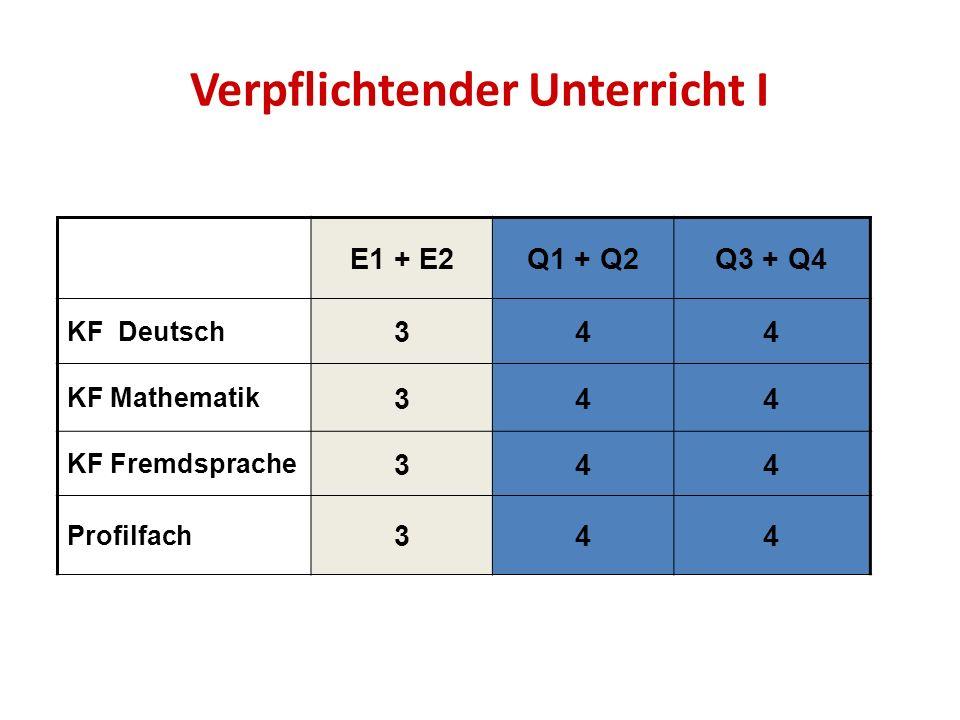 Verpflichtender Unterricht I E1 + E2Q1 + Q2Q3 + Q4 KF Deutsch 344 KF Mathematik 344 KF Fremdsprache 344 Profilfach 344