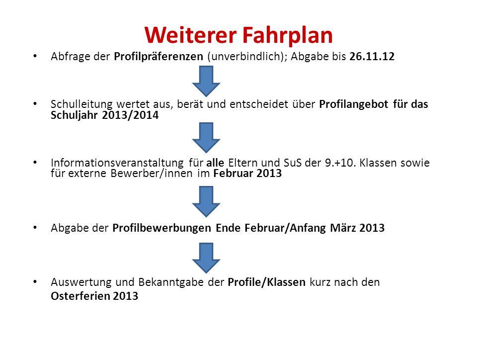 Weiterer Fahrplan Abfrage der Profilpräferenzen (unverbindlich); Abgabe bis 26.11.12 Schulleitung wertet aus, berät und entscheidet über Profilangebot