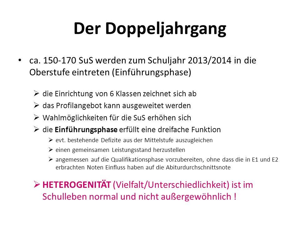 Der Doppeljahrgang ca. 150-170 SuS werden zum Schuljahr 2013/2014 in die Oberstufe eintreten (Einführungsphase) die Einrichtung von 6 Klassen zeichnet
