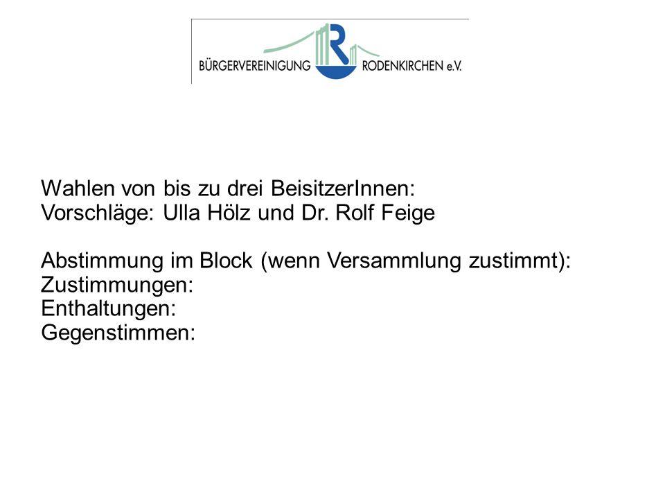Wahlen von bis zu drei BeisitzerInnen: Vorschläge: Ulla Hölz und Dr. Rolf Feige Abstimmung im Block (wenn Versammlung zustimmt): Zustimmungen: Enthalt