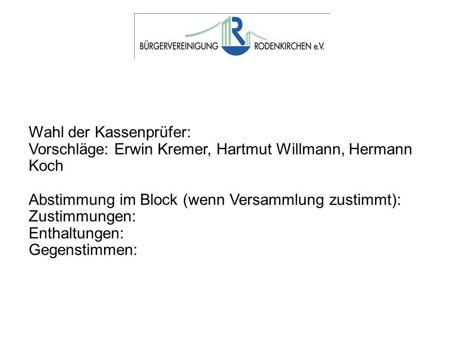 Wahl der Kassenprüfer: Vorschläge: Erwin Kremer, Hartmut Willmann, Hermann Koch Abstimmung im Block (wenn Versammlung zustimmt): Zustimmungen: Enthalt