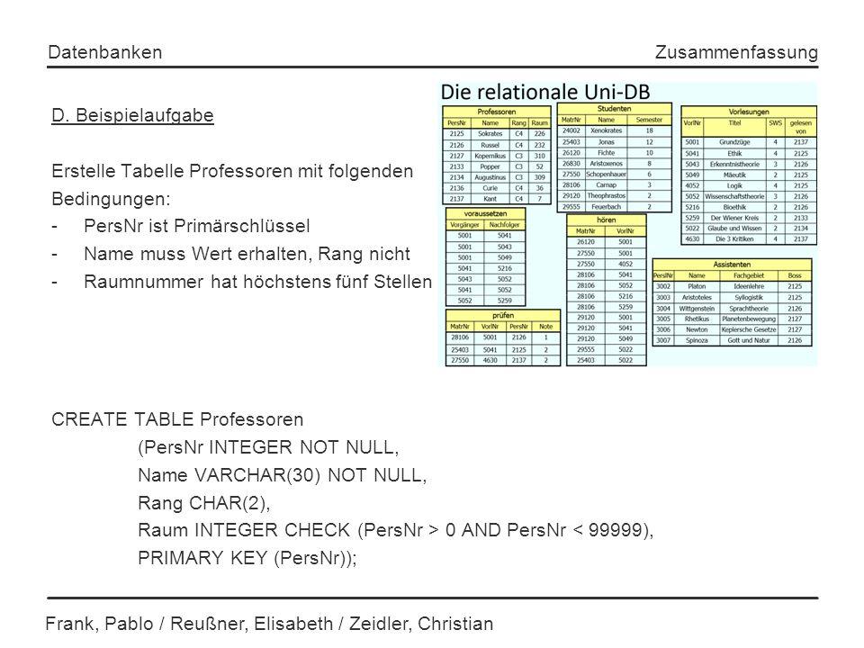Frank, Pablo / Reußner, Elisabeth / Zeidler, Christian Datenbanken Zusammenfassung D. Beispielaufgabe Erstelle Tabelle Professoren mit folgenden Bedin