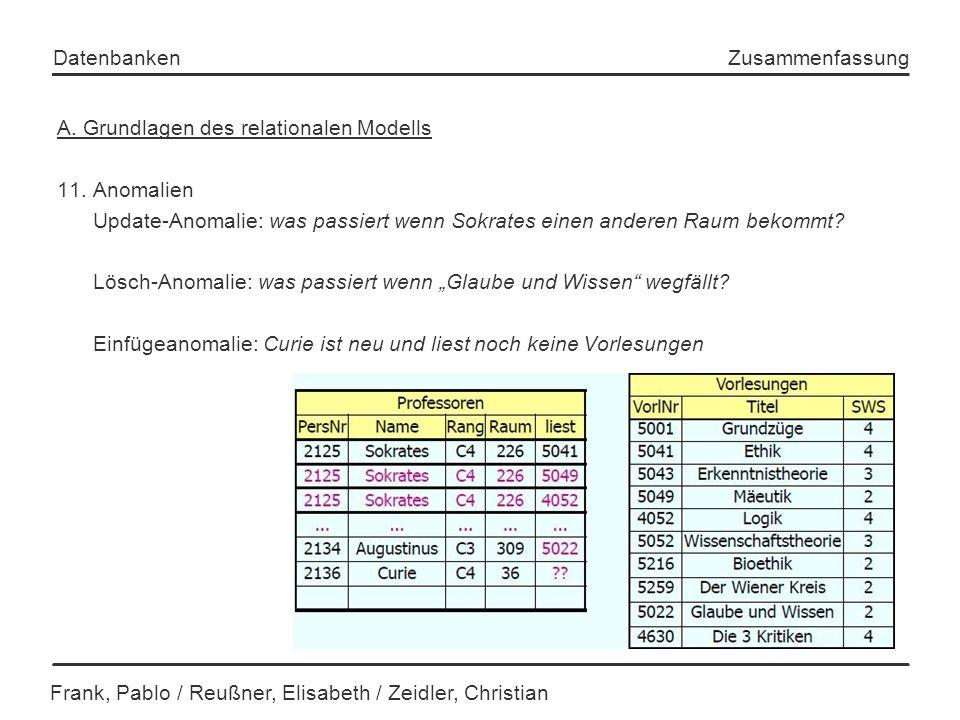 Frank, Pablo / Reußner, Elisabeth / Zeidler, Christian Datenbanken Zusammenfassung A. Grundlagen des relationalen Modells 11. Anomalien Update-Anomali