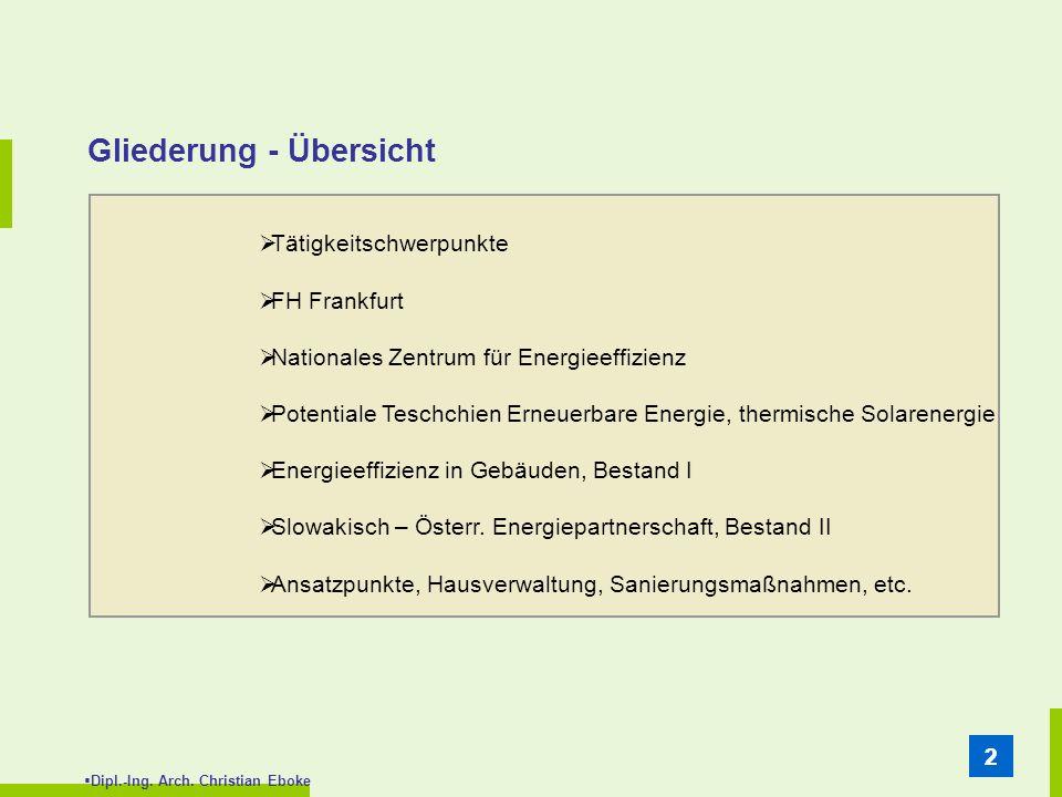 Dipl.-Ing. Arch. Christian Eboke 22 Gliederung - Übersicht Tätigkeitschwerpunkte FH Frankfurt Nationales Zentrum für Energieeffizienz Potentiale Tesch