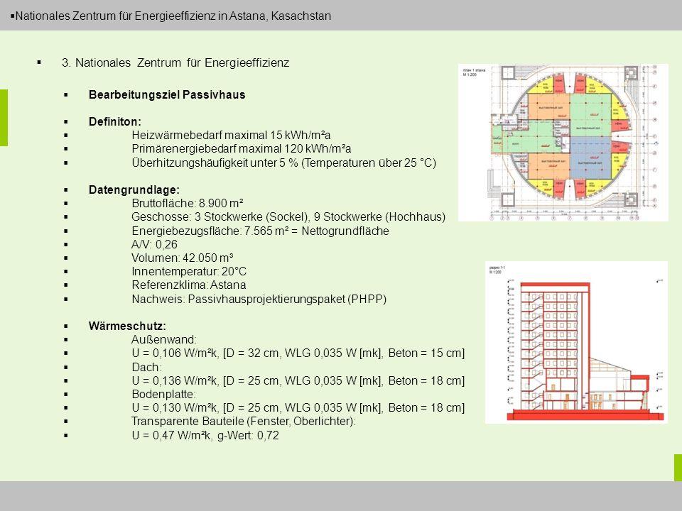 Dipl.-Ing. Arch. Christian Eboke Nationales Zentrum für Energieeffizienz in Astana, Kasachstan 3. Nationales Zentrum für Energieeffizienz Bearbeitungs