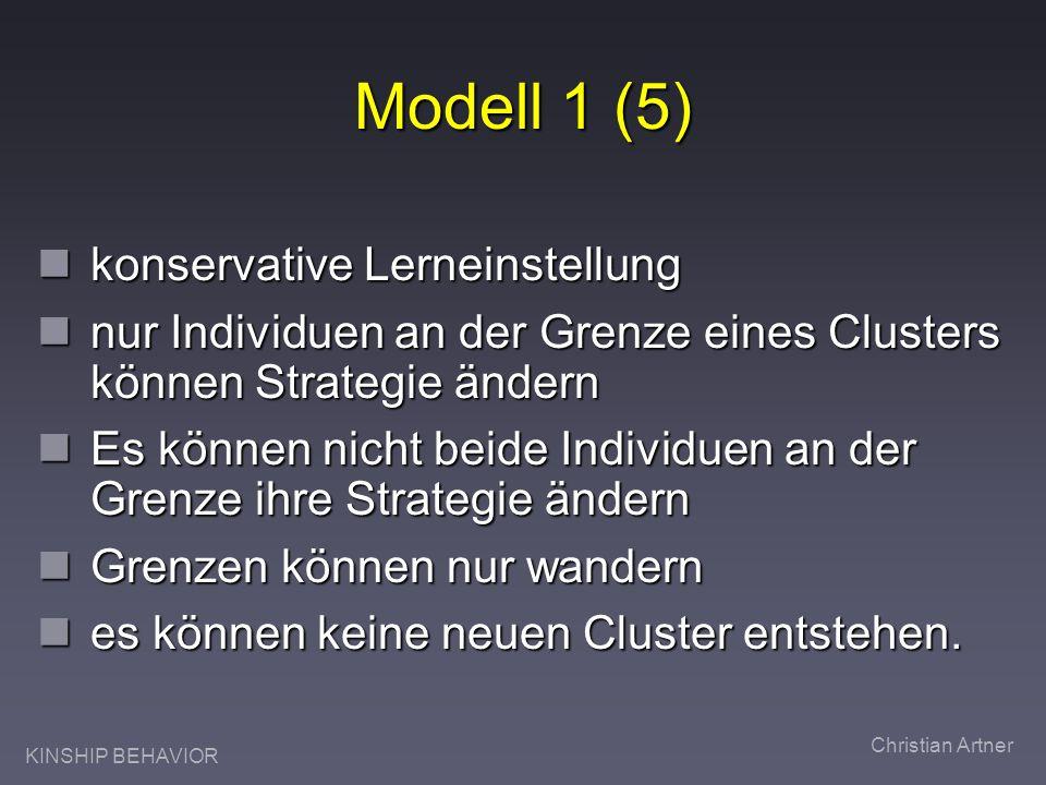 KINSHIP BEHAVIOR Christian Artner Modell 1 (5) konservative Lerneinstellung konservative Lerneinstellung nur Individuen an der Grenze eines Clusters können Strategie ändern nur Individuen an der Grenze eines Clusters können Strategie ändern Es können nicht beide Individuen an der Grenze ihre Strategie ändern Es können nicht beide Individuen an der Grenze ihre Strategie ändern Grenzen können nur wandern Grenzen können nur wandern es können keine neuen Cluster entstehen.