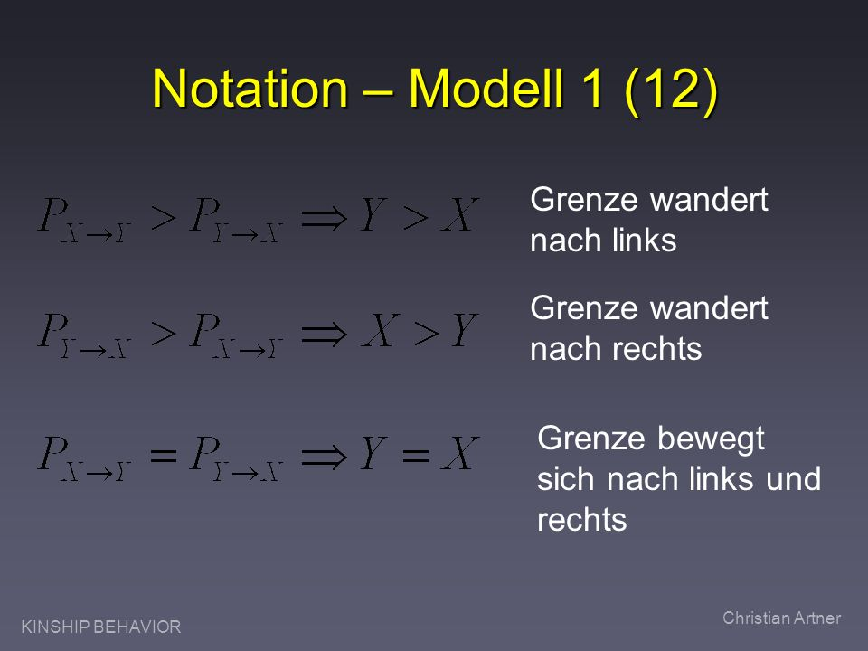 KINSHIP BEHAVIOR Christian Artner Notation – Modell 1 (12) Grenze wandert nach links Grenze wandert nach rechts Grenze bewegt sich nach links und rech