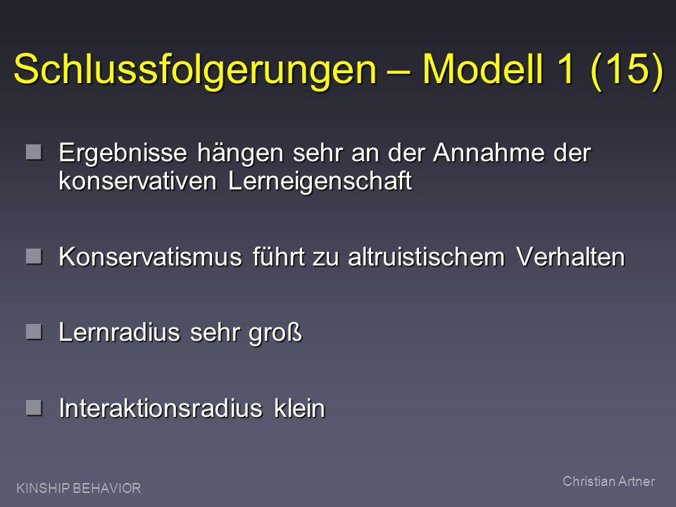 KINSHIP BEHAVIOR Christian Artner Schlussfolgerungen – Modell 1 (15) Ergebnisse hängen sehr an der Annahme der konservativen Lerneigenschaft Ergebniss