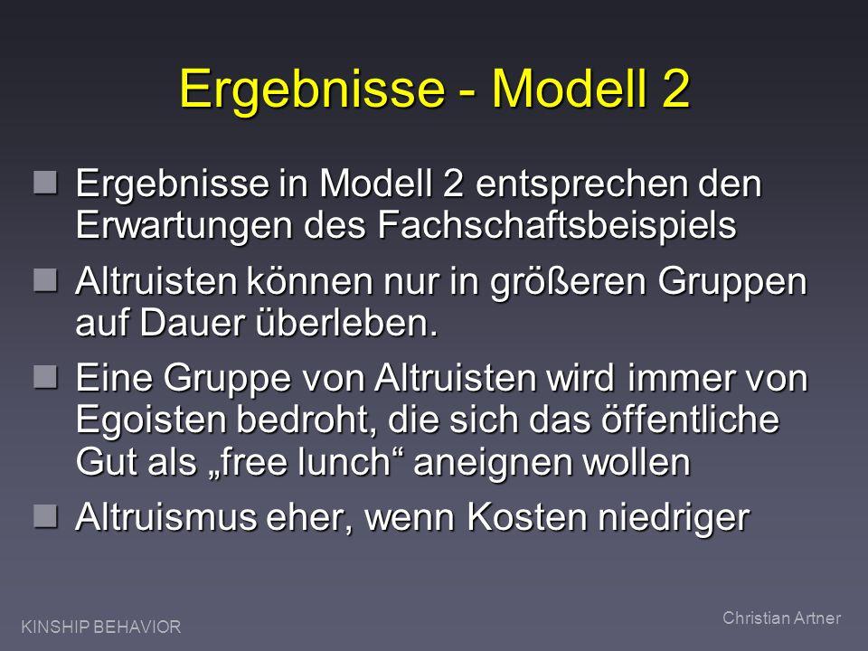 KINSHIP BEHAVIOR Christian Artner Ergebnisse - Modell 2 Ergebnisse in Modell 2 entsprechen den Erwartungen des Fachschaftsbeispiels Ergebnisse in Mode