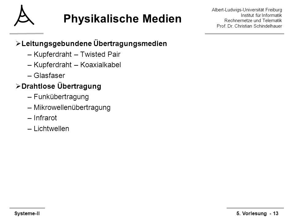 Albert-Ludwigs-Universität Freiburg Institut für Informatik Rechnernetze und Telematik Prof. Dr. Christian Schindelhauer Systeme-II5. Vorlesung - 13 P
