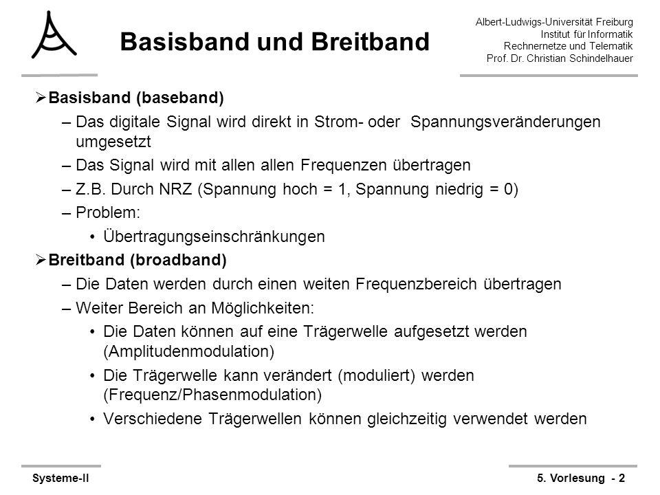 Albert-Ludwigs-Universität Freiburg Institut für Informatik Rechnernetze und Telematik Prof. Dr. Christian Schindelhauer Systeme-II5. Vorlesung - 2 Ba