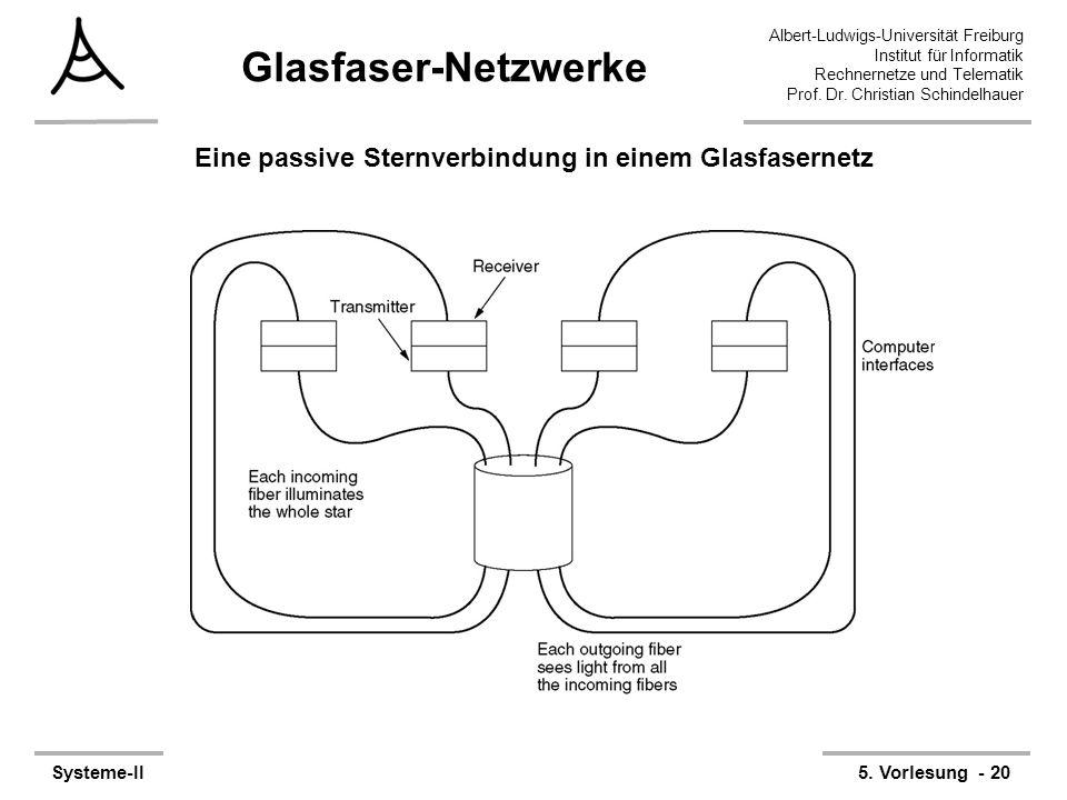 Albert-Ludwigs-Universität Freiburg Institut für Informatik Rechnernetze und Telematik Prof. Dr. Christian Schindelhauer Systeme-II5. Vorlesung - 20 G