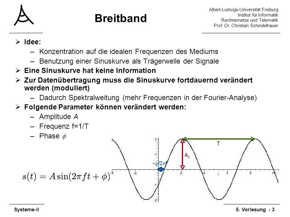 Albert-Ludwigs-Universität Freiburg Institut für Informatik Rechnernetze und Telematik Prof. Dr. Christian Schindelhauer Systeme-II5. Vorlesung - 3 Br