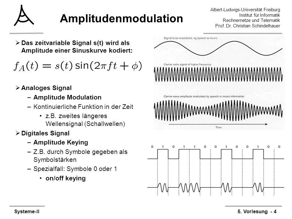 Albert-Ludwigs-Universität Freiburg Institut für Informatik Rechnernetze und Telematik Prof. Dr. Christian Schindelhauer Systeme-II5. Vorlesung - 4 Am