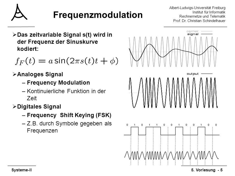 Albert-Ludwigs-Universität Freiburg Institut für Informatik Rechnernetze und Telematik Prof. Dr. Christian Schindelhauer Systeme-II5. Vorlesung - 5 Fr