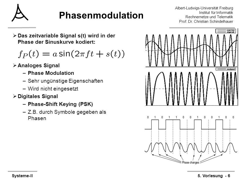 Albert-Ludwigs-Universität Freiburg Institut für Informatik Rechnernetze und Telematik Prof. Dr. Christian Schindelhauer Systeme-II5. Vorlesung - 6 Ph