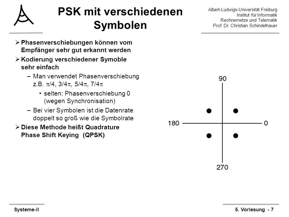 Albert-Ludwigs-Universität Freiburg Institut für Informatik Rechnernetze und Telematik Prof. Dr. Christian Schindelhauer Systeme-II5. Vorlesung - 7 PS