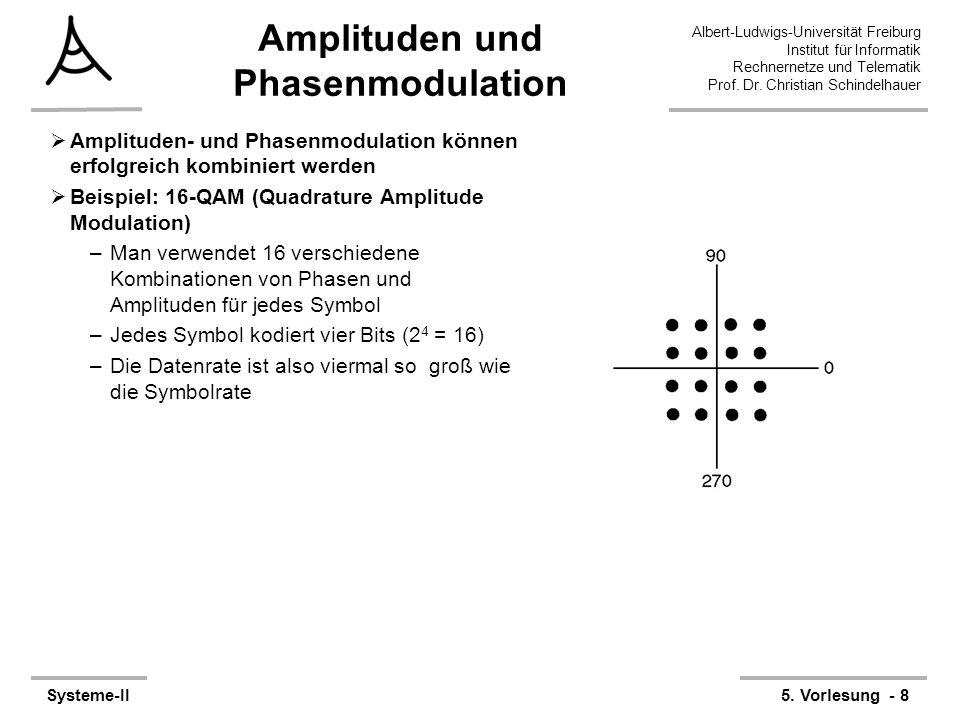 Albert-Ludwigs-Universität Freiburg Institut für Informatik Rechnernetze und Telematik Prof. Dr. Christian Schindelhauer Systeme-II5. Vorlesung - 8 Am