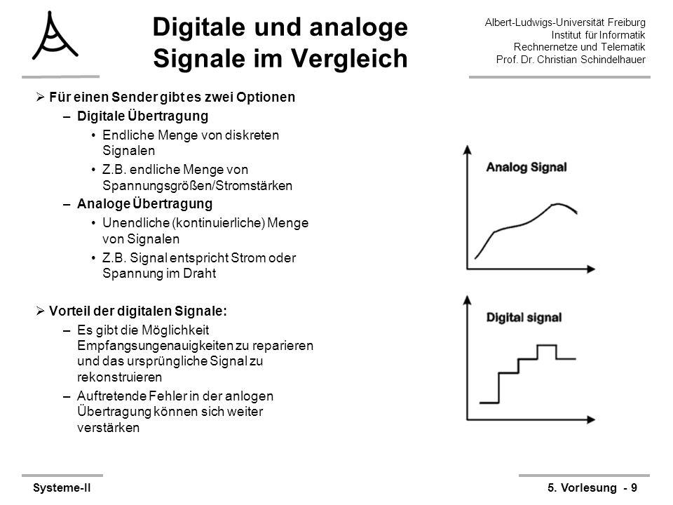 Albert-Ludwigs-Universität Freiburg Institut für Informatik Rechnernetze und Telematik Prof. Dr. Christian Schindelhauer Systeme-II5. Vorlesung - 9 Di