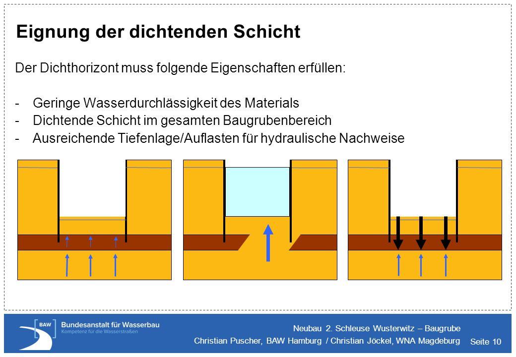 Seite 10 Eignung der dichtenden Schicht Der Dichthorizont muss folgende Eigenschaften erfüllen: -Geringe Wasserdurchlässigkeit des Materials -Dichtend