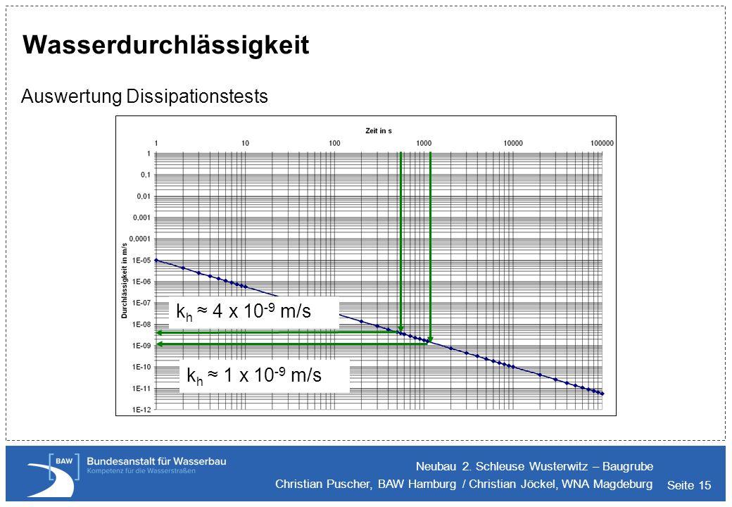 Seite 15 Wasserdurchlässigkeit Auswertung Dissipationstests Neubau 2. Schleuse Wusterwitz – Baugrube Christian Puscher, BAW Hamburg / Christian Jöckel