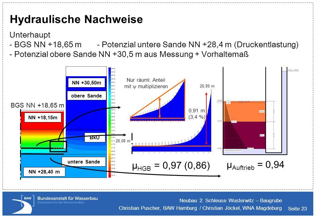 Seite 23 Hydraulische Nachweise Neubau 2. Schleuse Wusterwitz – Baugrube Christian Puscher, BAW Hamburg / Christian Jöckel, WNA Magdeburg μ HGB = 0,97