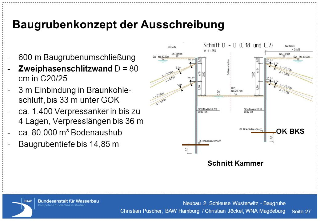 Seite 27 Baugrubenkonzept der Ausschreibung Neubau 2. Schleuse Wusterwitz - Baugrube Christian Puscher, BAW Hamburg / Christian Jöckel, WNA Magdeburg