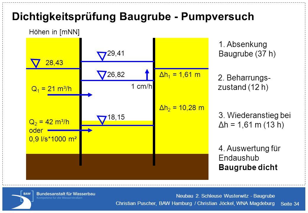Seite 34 Dichtigkeitsprüfung Baugrube - Pumpversuch Neubau 2. Schleuse Wusterwitz - Baugrube Christian Puscher, BAW Hamburg / Christian Jöckel, WNA Ma