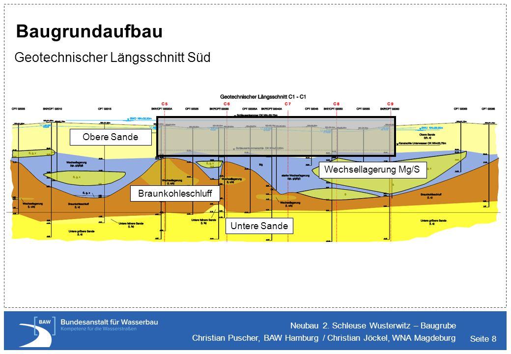 Seite 8 Baugrundaufbau Geotechnischer Längsschnitt Süd Neubau 2. Schleuse Wusterwitz – Baugrube Christian Puscher, BAW Hamburg / Christian Jöckel, WNA