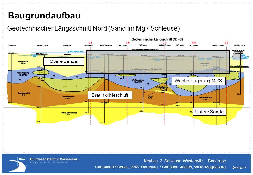 Seite 9 Baugrundaufbau Geotechnischer Längsschnitt Nord (Sand im Mg / Schleuse) Neubau 2. Schleuse Wusterwitz – Baugrube Christian Puscher, BAW Hambur