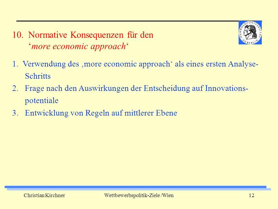 Christian KirchnerWettbewerbspolitik-Ziele /Wien12 1.