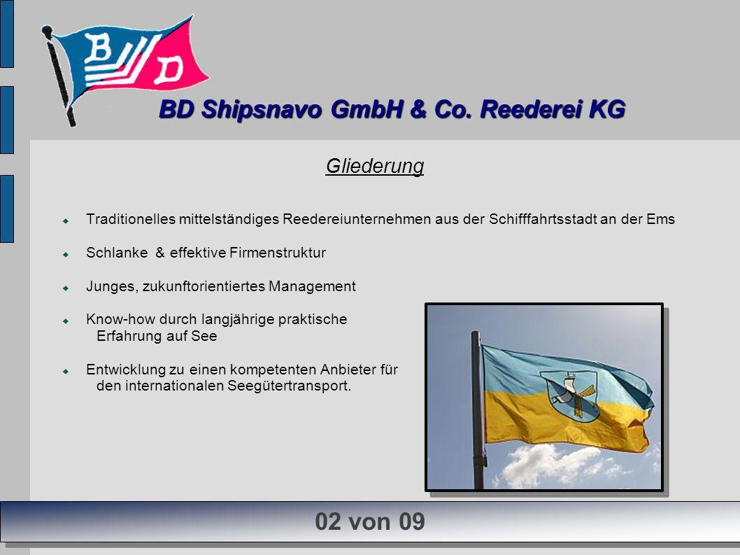 BD Shipsnavo GmbH & Co. Reederei KG Gliederung Traditionelles mittelständiges Reedereiunternehmen aus der Schifffahrtsstadt an der Ems Schlanke & effe