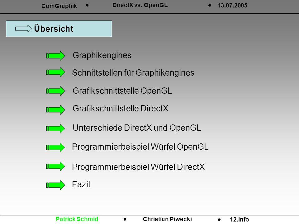 Übersicht Graphikengines Patrick SchmidChristian Piwecki 12.Info Schnittstellen für Graphikengines Grafikschnittstelle OpenGL Grafikschnittstelle Dire