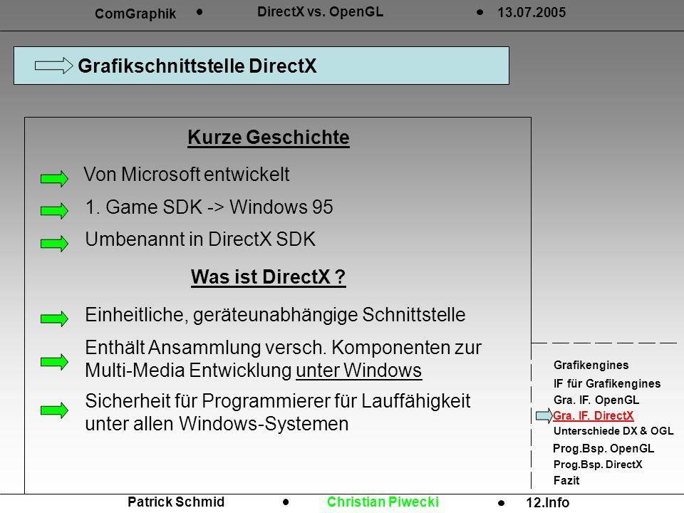 Grafikschnittstelle DirectX ComGraphik DirectX vs. OpenGL 13.07.2005 Grafikengines IF für Grafikengines Gra. IF. OpenGL Gra. IF. DirectX Unterschiede