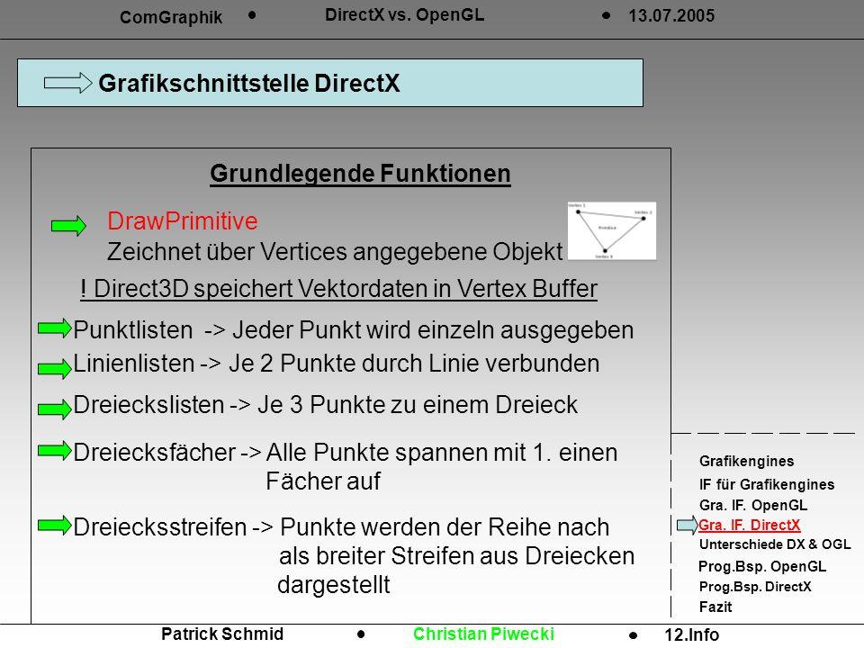 ComGraphik DirectX vs.OpenGL 13.07.2005 Grafikengines IF für Grafikengines Gra.