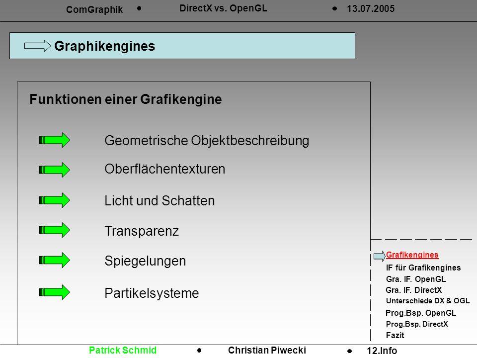 Graphikengines ComGraphik DirectX vs. OpenGL 13.07.2005 Grafikengines IF für Grafikengines Gra. IF. OpenGL Gra. IF. DirectX Unterschiede DX & OGL Prog