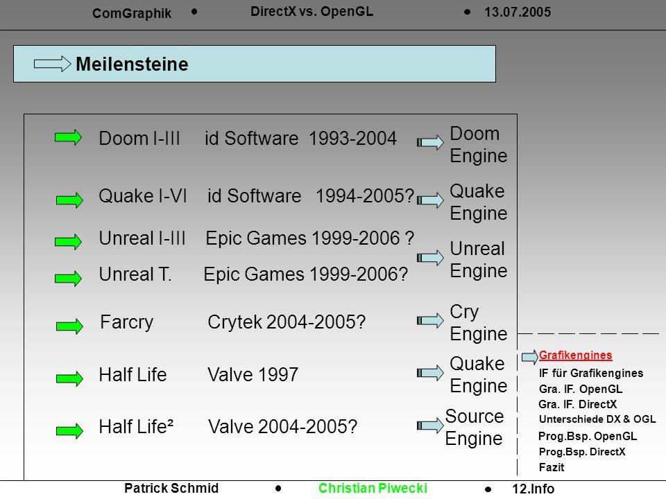 Meilensteine ComGraphik DirectX vs. OpenGL 13.07.2005 Grafikengines IF für Grafikengines Gra. IF. OpenGL Gra. IF. DirectX Unterschiede DX & OGL Prog.B
