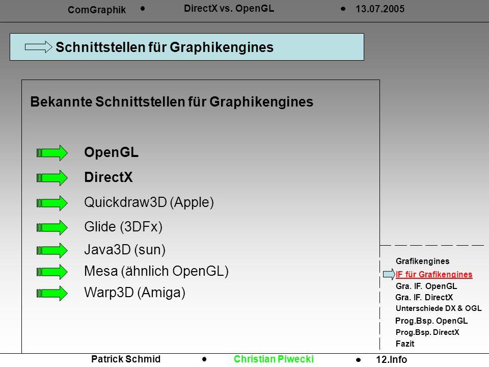 Schnittstellen für Graphikengines ComGraphik DirectX vs. OpenGL 13.07.2005 Grafikengines IF für Grafikengines Gra. IF. OpenGL Gra. IF. DirectX Untersc