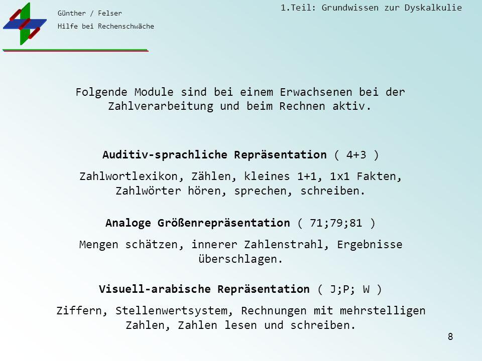 Günther / Felser Hilfe bei Rechenschwäche 1.Teil: Grundwissen zur Dyskalkulie 9 Die Rolle des Arbeitsgedächtnisses beim Rechnen Das Arbeitsgedächtnis ermöglicht die kurzfristige Speicherung und Bearbeitung von Informationen über wenige Sekunden.