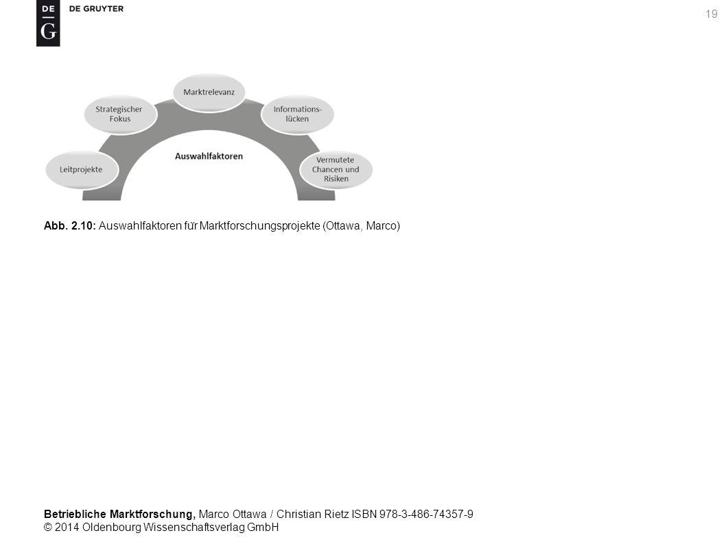 Betriebliche Marktforschung, Marco Ottawa / Christian Rietz ISBN 978-3-486-74357-9 © 2014 Oldenbourg Wissenschaftsverlag GmbH Abb.