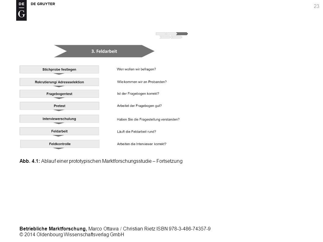 Betriebliche Marktforschung, Marco Ottawa / Christian Rietz ISBN 978-3-486-74357-9 © 2014 Oldenbourg Wissenschaftsverlag GmbH 23 Abb.