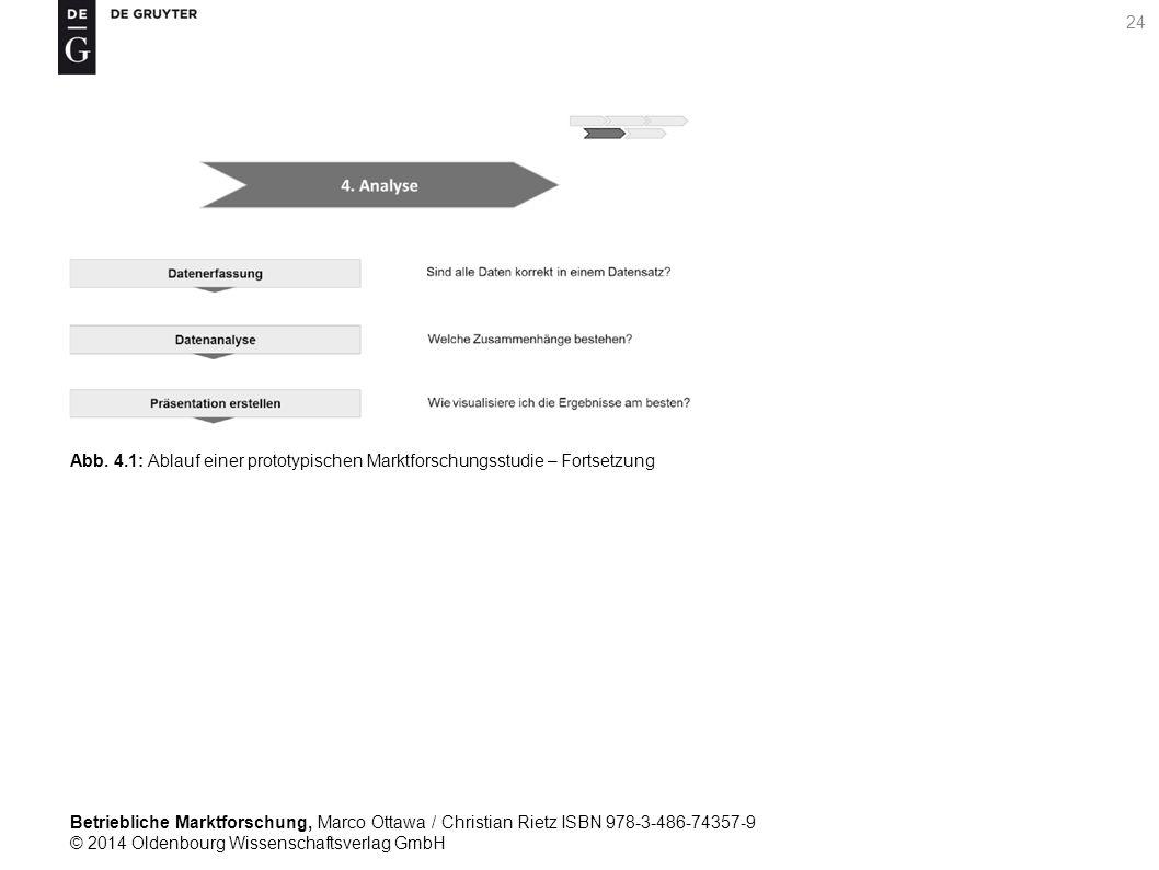 Betriebliche Marktforschung, Marco Ottawa / Christian Rietz ISBN 978-3-486-74357-9 © 2014 Oldenbourg Wissenschaftsverlag GmbH 24 Abb.