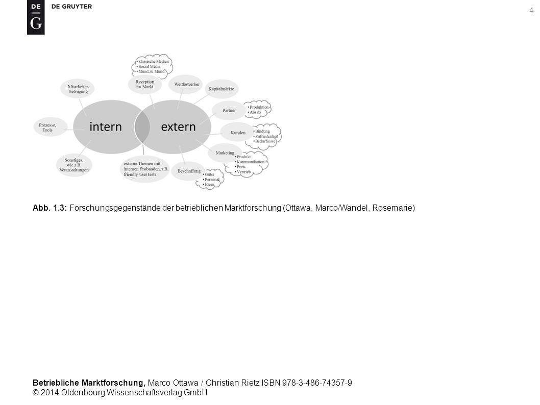Betriebliche Marktforschung, Marco Ottawa / Christian Rietz ISBN 978-3-486-74357-9 © 2014 Oldenbourg Wissenschaftsverlag GmbH 45 Abb.
