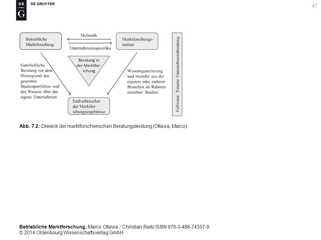 Betriebliche Marktforschung, Marco Ottawa / Christian Rietz ISBN 978-3-486-74357-9 © 2014 Oldenbourg Wissenschaftsverlag GmbH 47 Abb.