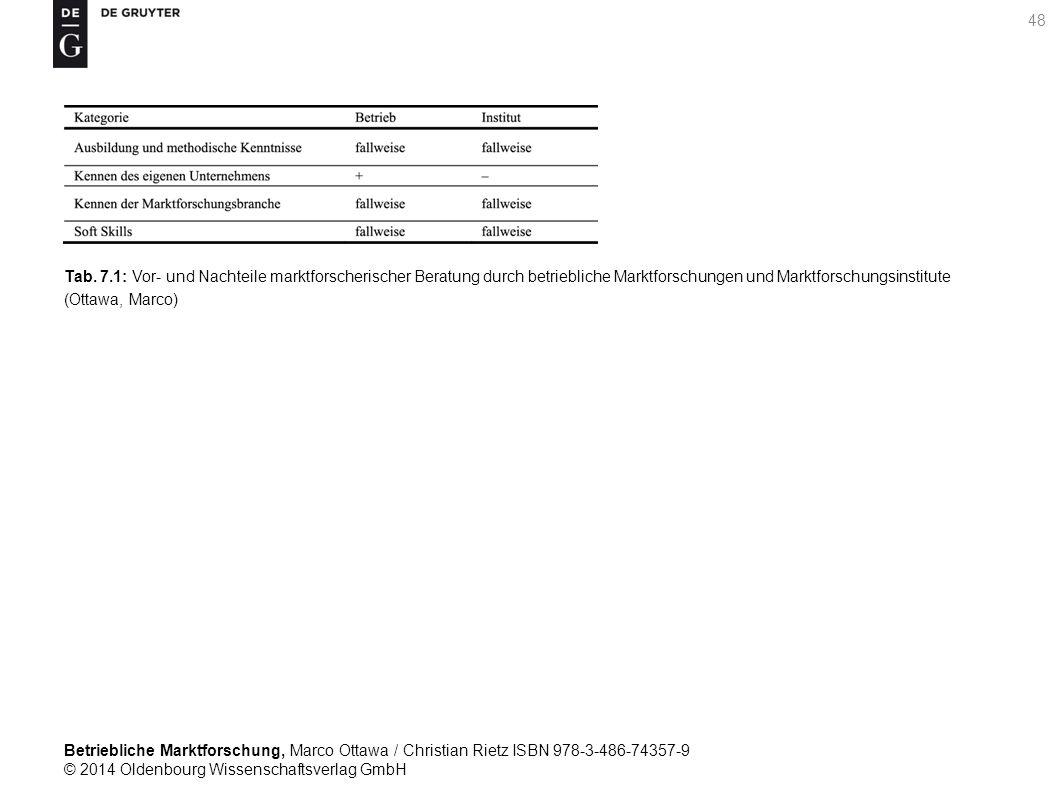 Betriebliche Marktforschung, Marco Ottawa / Christian Rietz ISBN 978-3-486-74357-9 © 2014 Oldenbourg Wissenschaftsverlag GmbH 48 Tab.